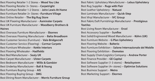 Interiors Monthlty 2010 awards, wood you like, john lewis at home, carpetright, the furniture village, axminster carpets and others