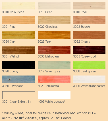 All available colours in the Saicos Colour Wax Classic Range